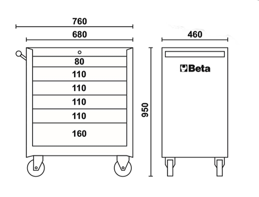beta box co4box