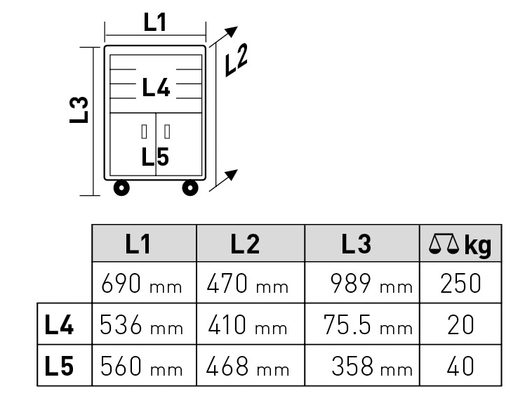 dimensioni carrello kraftwerk