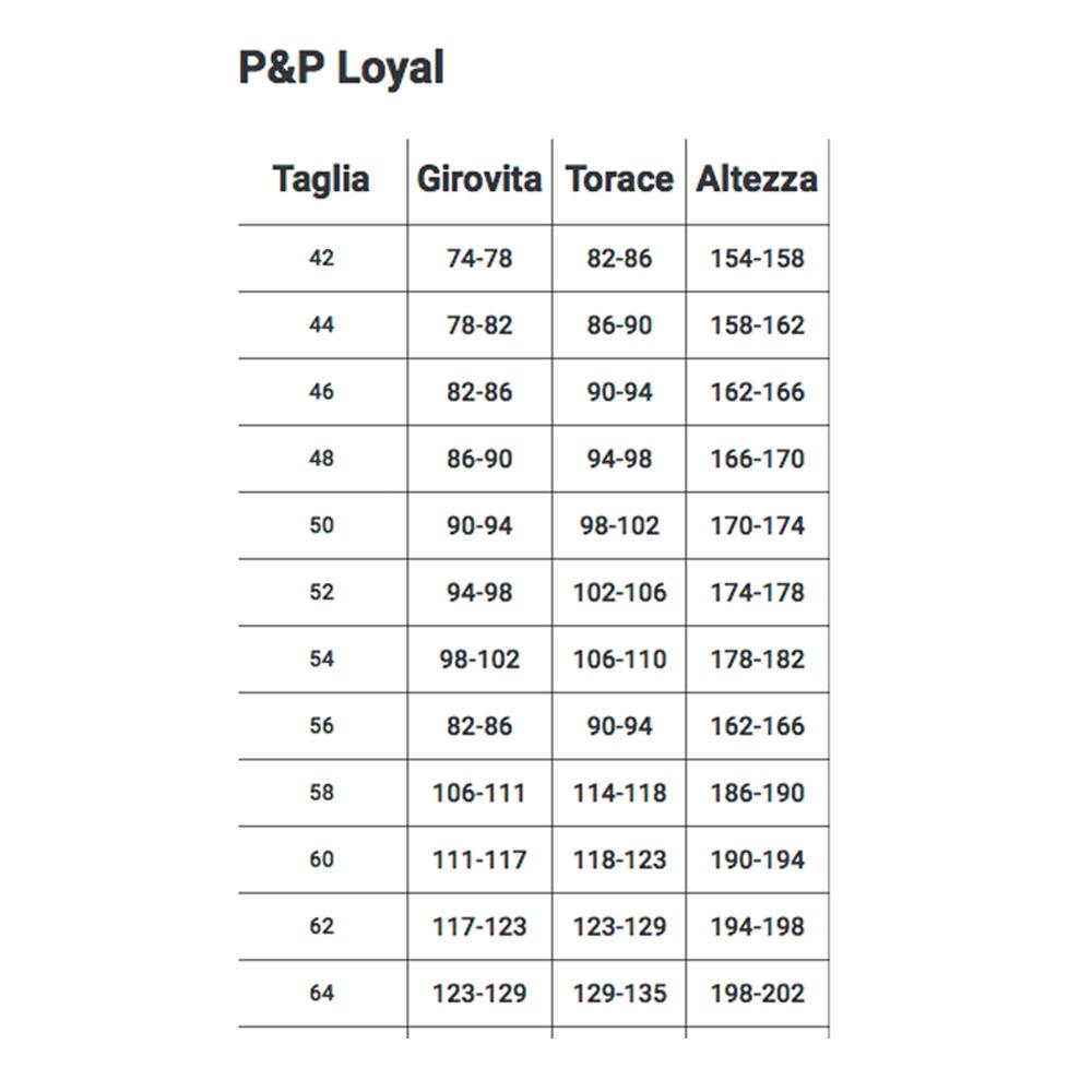tabella p & p