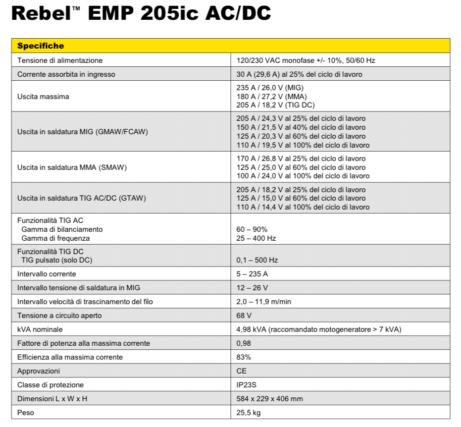 saldatrice esab rebel 205ic dati